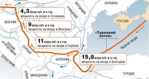 Анализи на министерството на енергетиката показват, че България може да