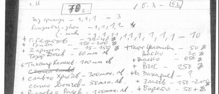Спецпрокуратурата публикува снимка на бележка иззета от дома на братята
