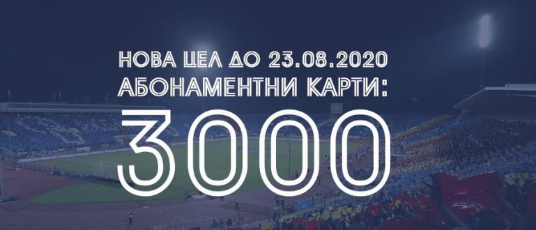 """От ПФК """"Левски"""" се похвалиха съссериозна подкрепа от страна на"""